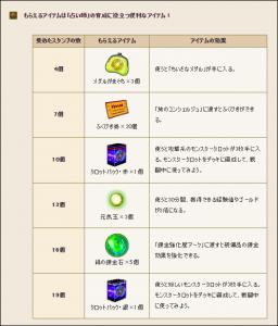 冒険スタンプ占い師編